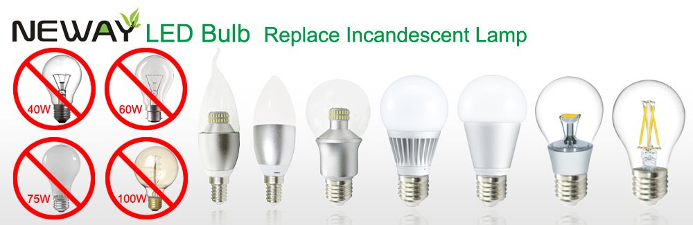 Wide Beam Angle Led Bulb
